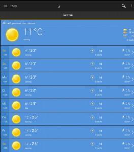 Wetterprognose 12.9.15